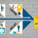 The Factors Affecting Java Job Salary